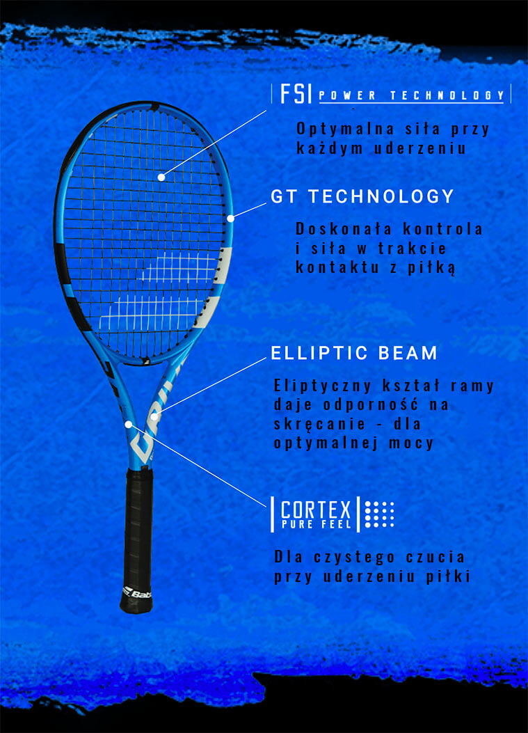 Nowy Babolat Pure Drive: TECHNOLOGIE
